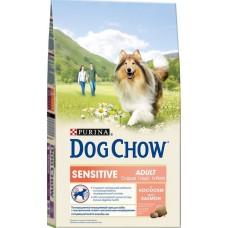 Dog Chow сухой корм для  собак c чувствительным желудком с лососем (Sensitive)
